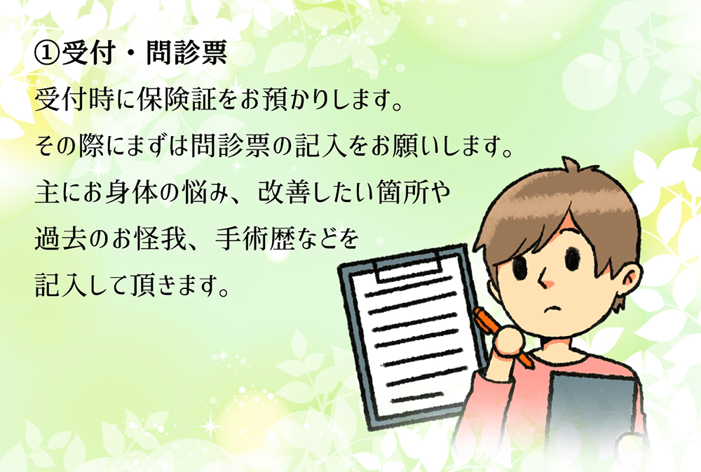 ①受付・問診表